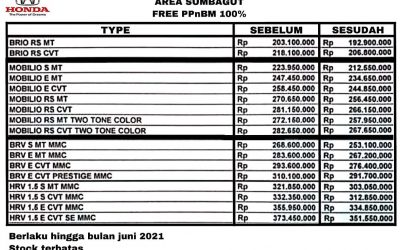 Harga Mobil Honda Free PPnBM 100% Area Sumbagut